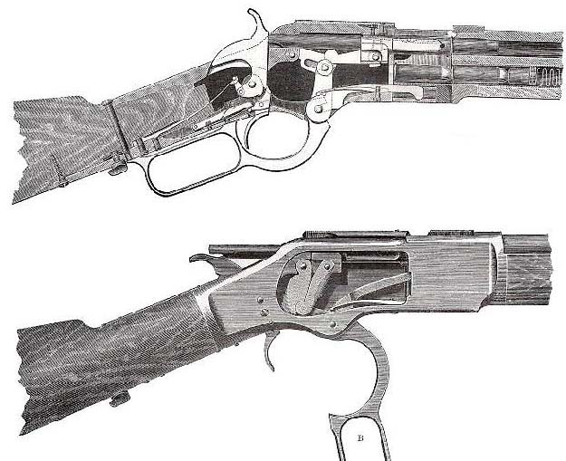 Winchester Lever Actions: an Overview