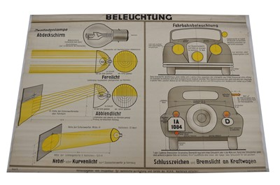 Lot 93 - Five Austrian Motoring Posters and Charts