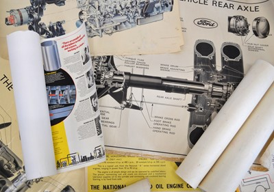 Lot 96 - Collection of 7 motoring and engineering themed posters